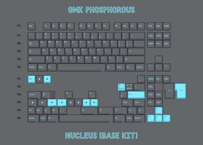 Final%20GMK%20Phosphorous%20Nucleus%20(Core)%20Kit