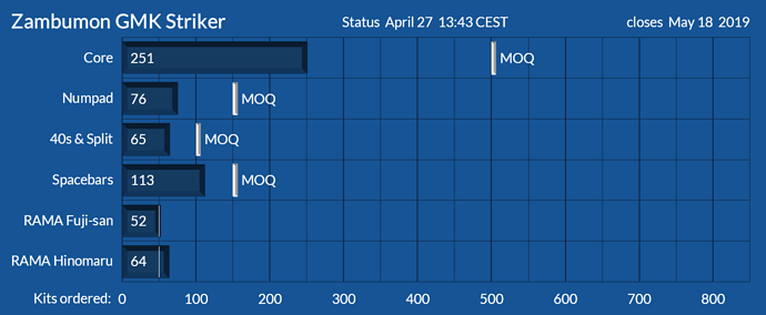 GMKstriker1904271343m