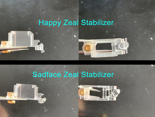 stabilizer%20issues