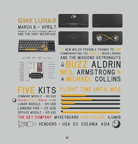 GMK Lunar Poster 04c 5000px compressed