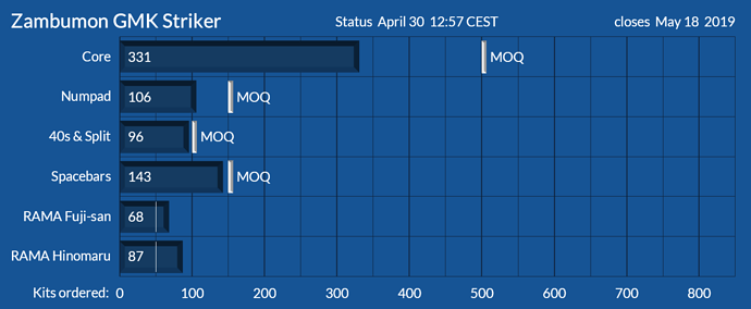 GMKstriker1904301257m