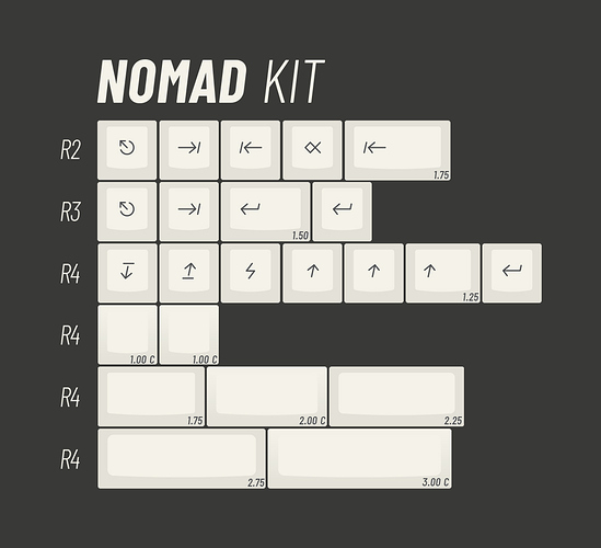 EPBT_Extended2048-Nomad