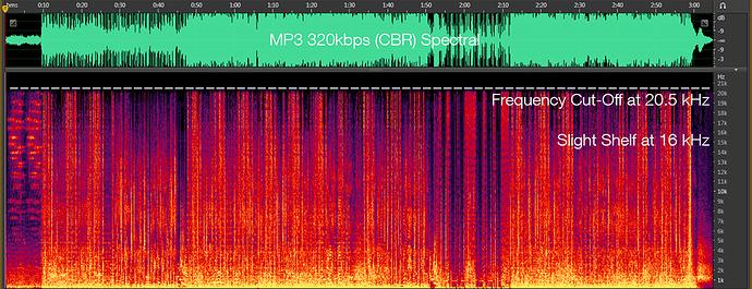 Guide-MP3-320-CBR
