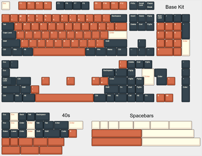 gmk-burnt-orange
