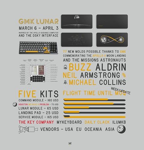GMK Lunar Poster 04d 5000px compressed