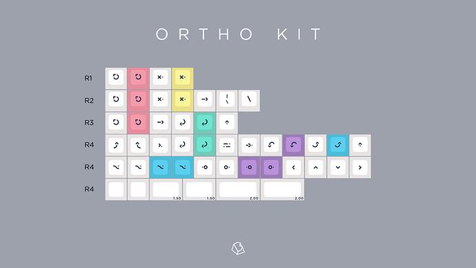 KAT_Milkshake-Kit-Ortho