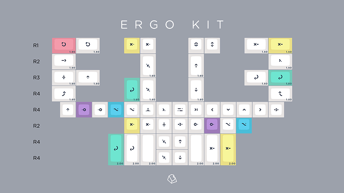 KAT_Milkshake-Kit-Ergo