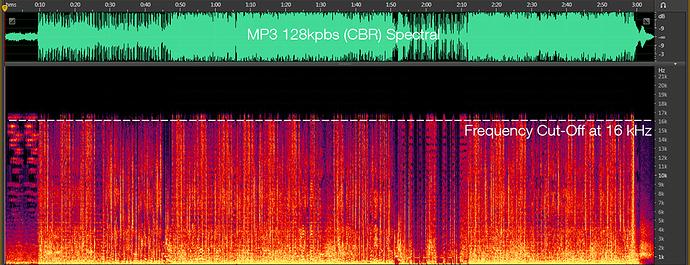 Guide-MP3-128-CBR
