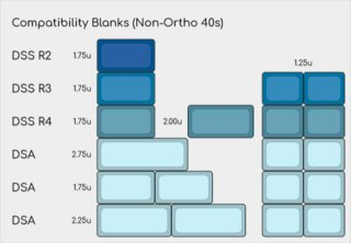 Compatibility Blanks