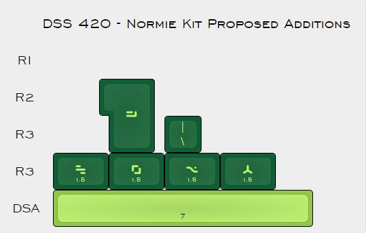DSS 420 Normie Kit Proposed Additions