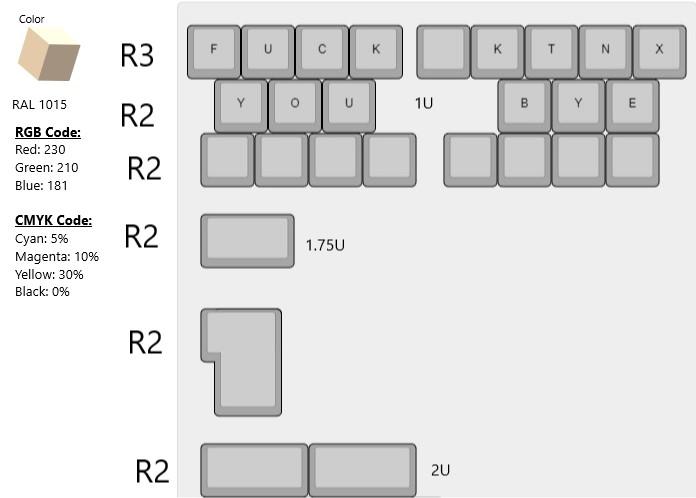 F-Me-keycaps